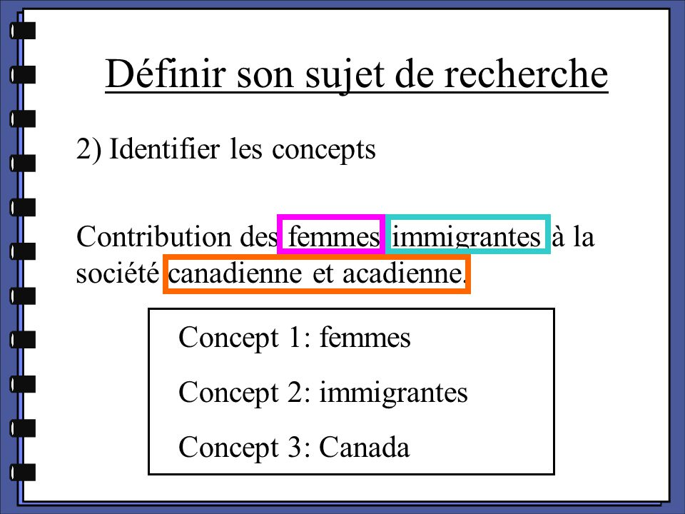 Définir son sujet de recherche 2) Identifier les concepts Contribution des femmes immigrantes à la société canadienne et acadienne. Concept 1: femmes