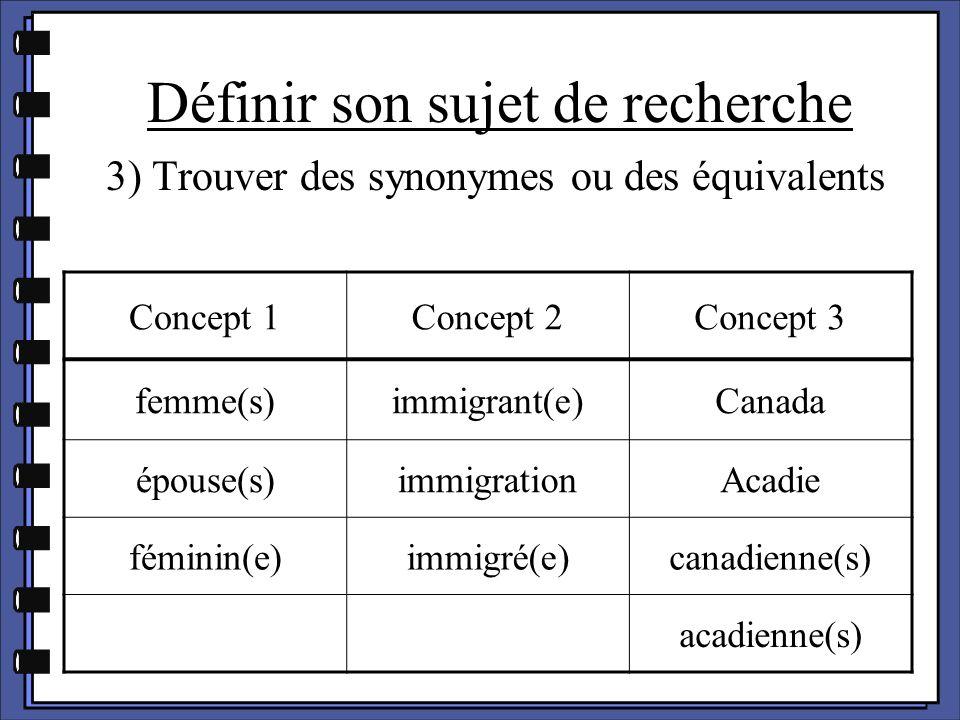 Définir son sujet de recherche 3) Trouver des synonymes ou des équivalents Concept 1Concept 2Concept 3 femme(s)immigrant(e)Canada épouse(s)immigration