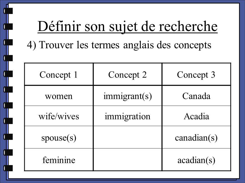 Définir son sujet de recherche 4) Trouver les termes anglais des concepts Concept 1Concept 2Concept 3 womenimmigrant(s)Canada wife/wivesimmigrationAca