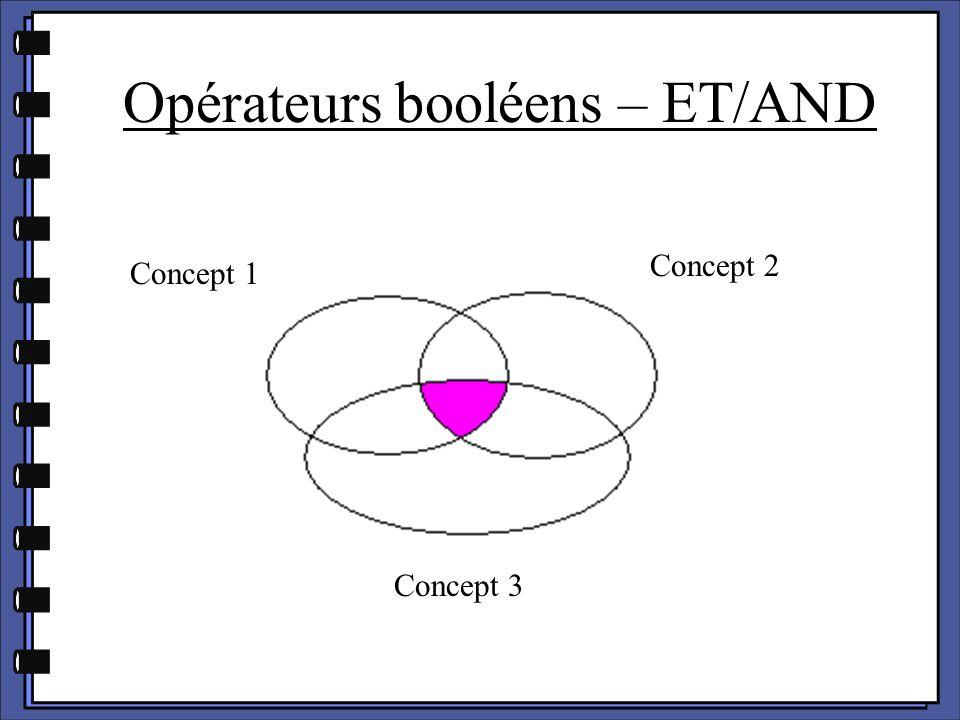 Opérateurs booléens – ET/AND Concept 1 Concept 2 Concept 3