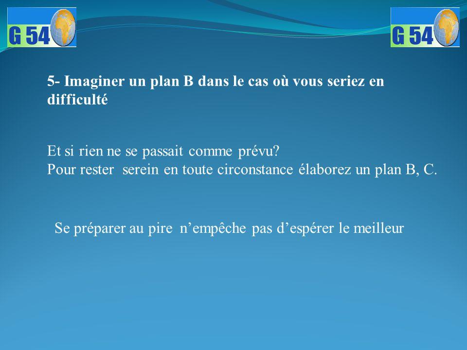 5- Imaginer un plan B dans le cas où vous seriez en difficulté Et si rien ne se passait comme prévu? Pour rester serein en toute circonstance élaborez