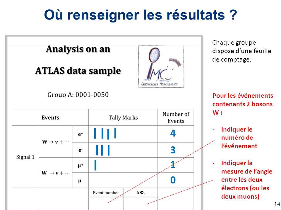 Où renseigner les résultats ? 14 Chaque groupe dispose d'une feuille de comptage. Pour les événements contenants 2 bosons W : -Indiquer le numéro de l