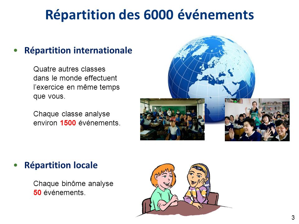 Répartition internationale Répartition locale Chaque binôme analyse 50 événements.