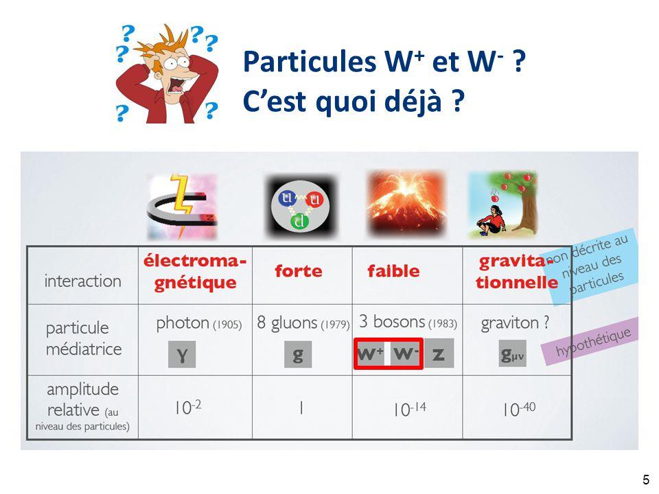 Particules W + et W - C'est quoi déjà 5