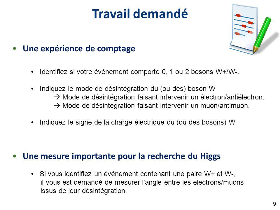 Une expérience de comptage Une mesure importante pour la recherche du Higgs Si vous identifiez un événement contenant une paire W+ et W-, il vous est
