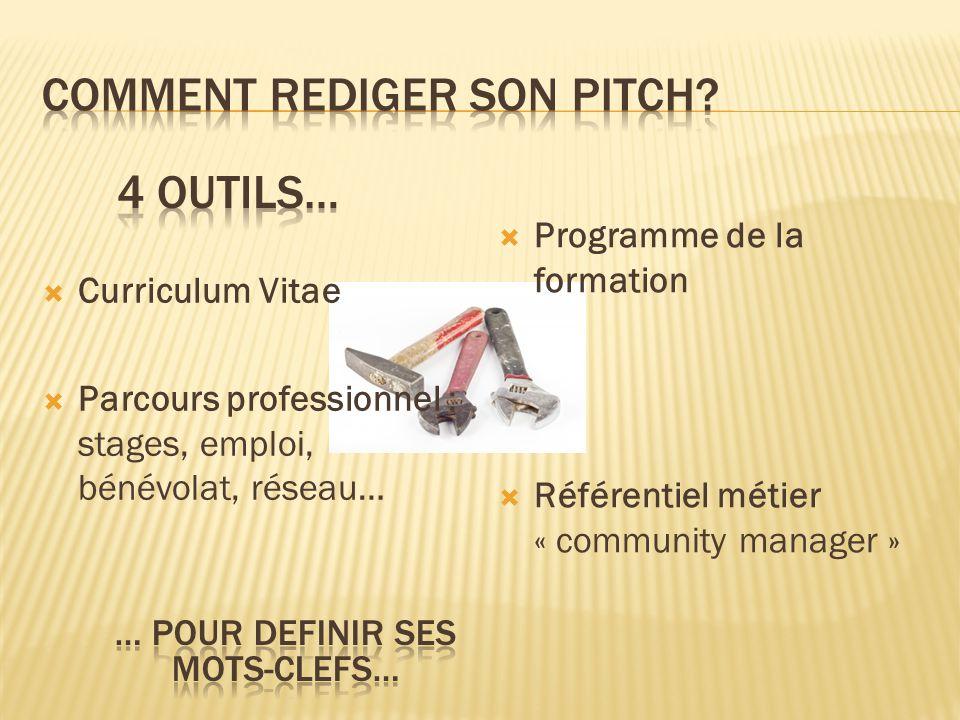  Curriculum Vitae  Parcours professionnel : stages, emploi, bénévolat, réseau…  Programme de la formation  Référentiel métier « community manager