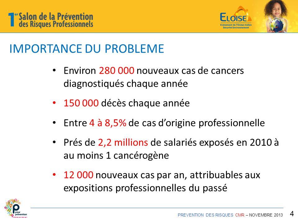 EXPOSITION A LA REUNION PREVENTION DES RISQUES CMR – NOVEMBRE 2013 15 A la Réunion, sur 898 maladies professionnelles déclarées entre 2007 et 2011, seulement 6 étaient des cancers.