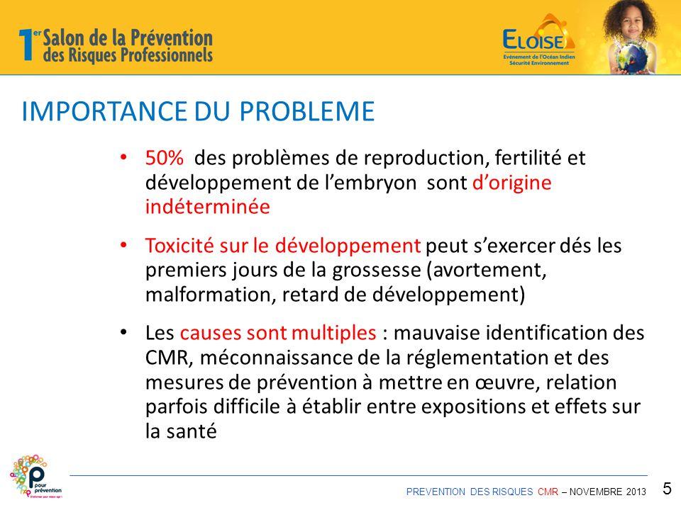 SOMMAIRE PREVENTION DES RISQUES CMR – NOVEMBRE 2013 16 IMPORTANCE DU PROBLEME DEFINITIONS EXPOSITION REPERAGE PREVENTION SURVEILLANCE MEDICALE CONCLUSION