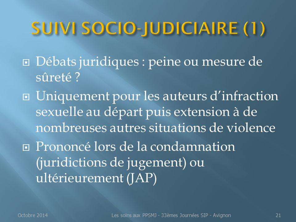  Débats juridiques : peine ou mesure de sûreté ?  Uniquement pour les auteurs d'infraction sexuelle au départ puis extension à de nombreuses autres