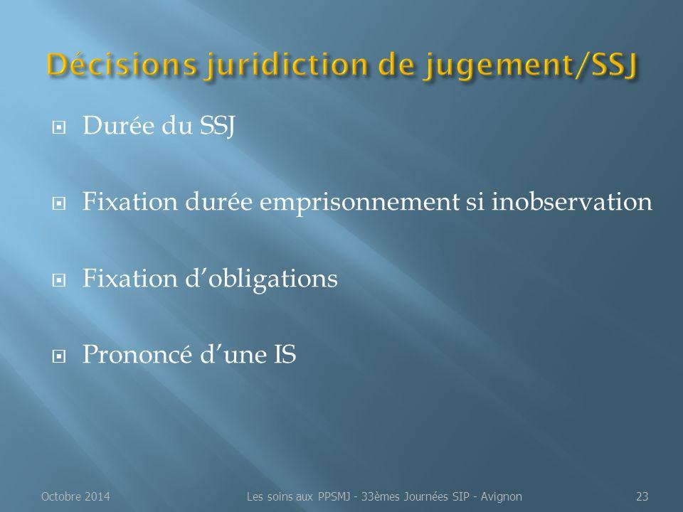  Durée du SSJ  Fixation durée emprisonnement si inobservation  Fixation d'obligations  Prononcé d'une IS Octobre 2014Les soins aux PPSMJ - 33èmes