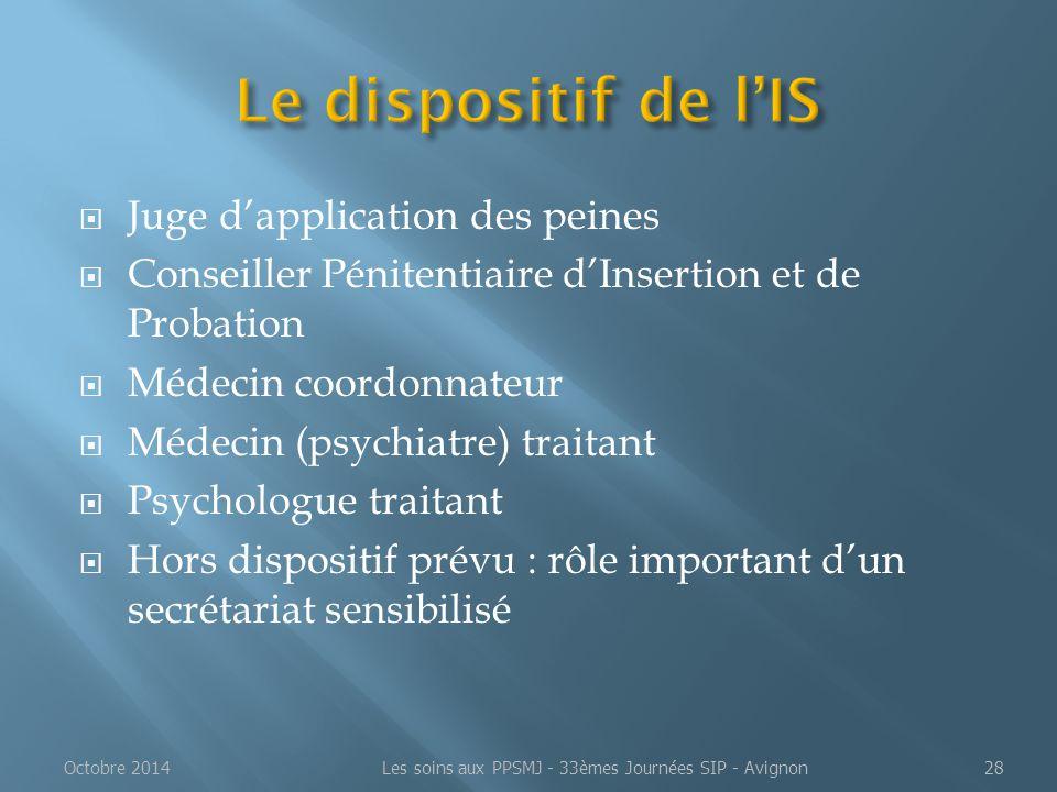  Juge d'application des peines  Conseiller Pénitentiaire d'Insertion et de Probation  Médecin coordonnateur  Médecin (psychiatre) traitant  Psych