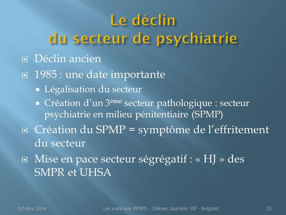  Déclin ancien  1985 : une date importante  Légalisation du secteur  Création d'un 3 ème secteur pathologique : secteur psychiatrie en milieu péni