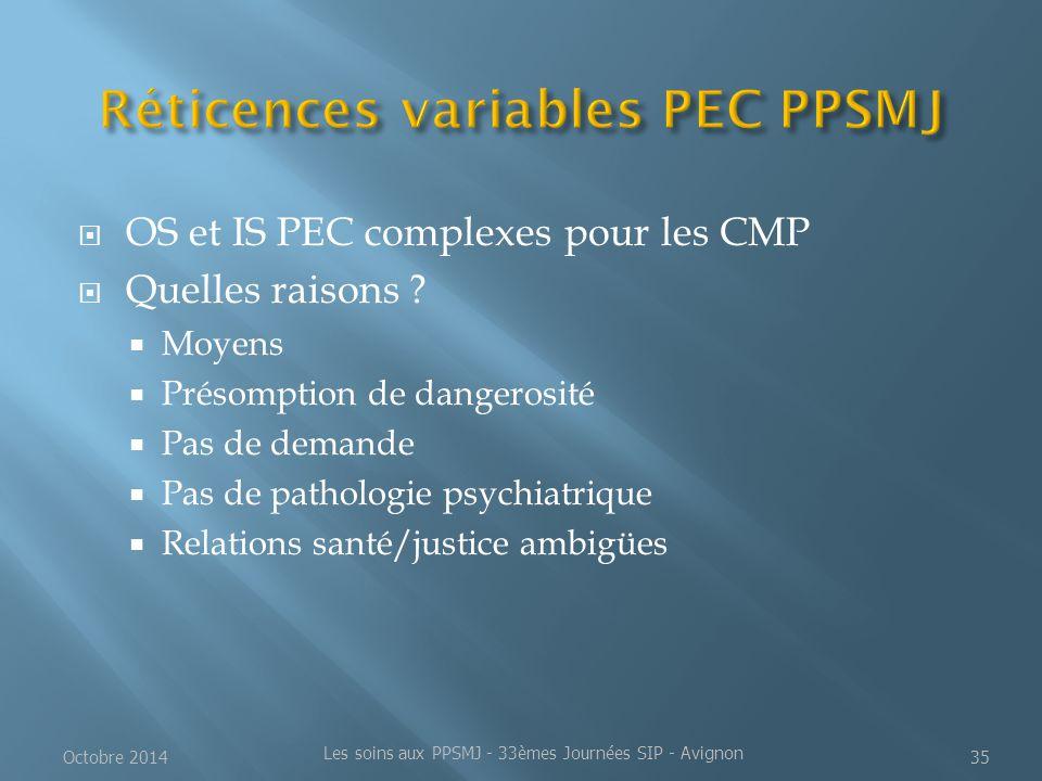  OS et IS PEC complexes pour les CMP  Quelles raisons ?  Moyens  Présomption de dangerosité  Pas de demande  Pas de pathologie psychiatrique  R