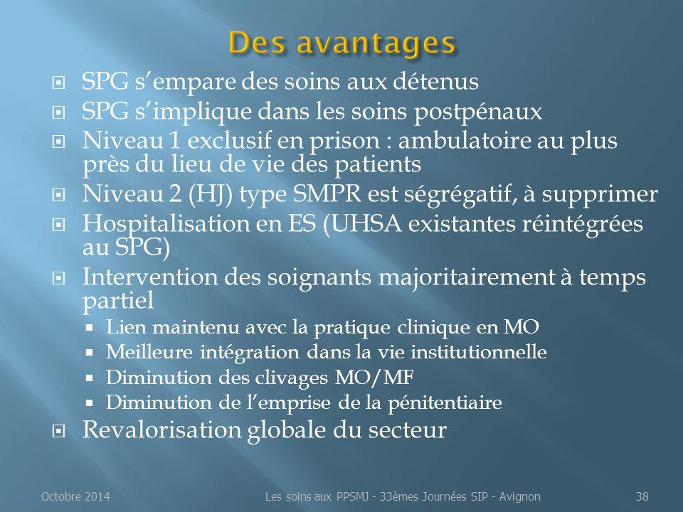  SPG s'empare des soins aux détenus  SPG s'implique dans les soins postpénaux  Niveau 1 exclusif en prison : ambulatoire au plus près du lieu de vi
