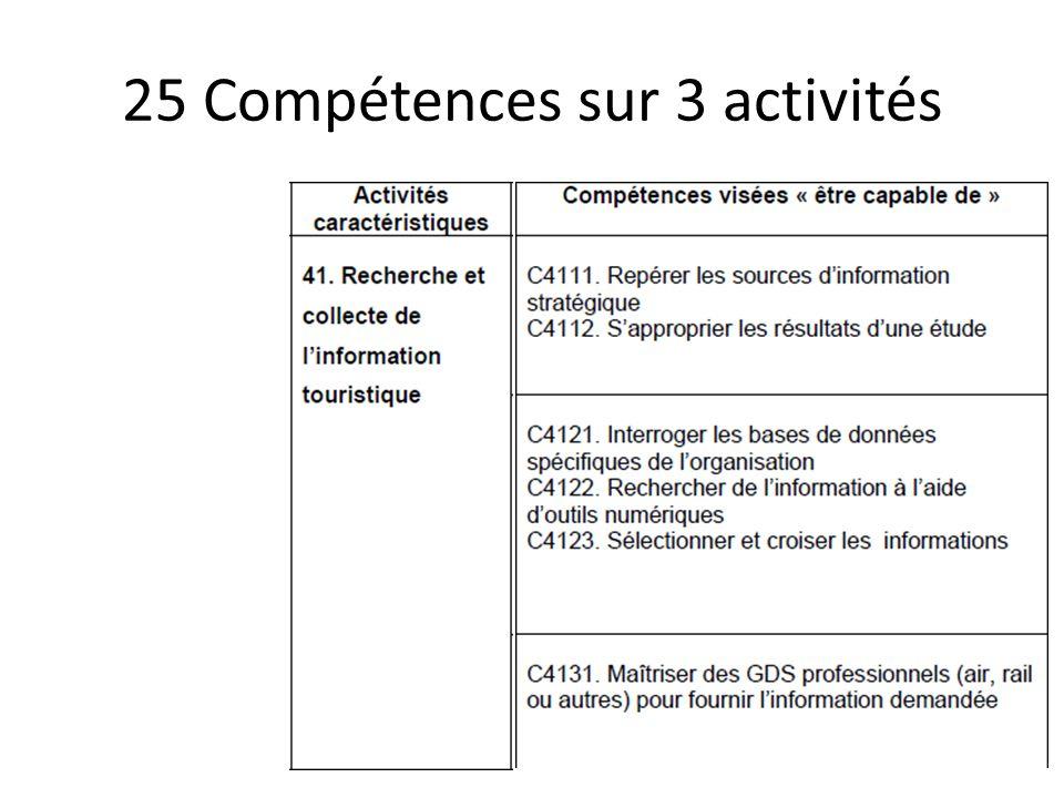 25 Compétences sur 3 activités