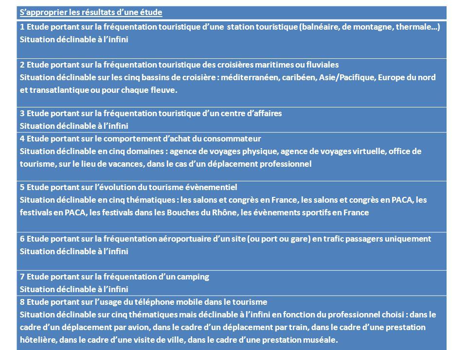 S'approprier les résultats d'une étude 1 Etude portant sur la fréquentation touristique d'une station touristique (balnéaire, de montagne, thermale…) Situation déclinable à l'infini 2 Etude portant sur la fréquentation touristique des croisières maritimes ou fluviales Situation déclinable sur les cinq bassins de croisière : méditerranéen, caribéen, Asie/Pacifique, Europe du nord et transatlantique ou pour chaque fleuve.