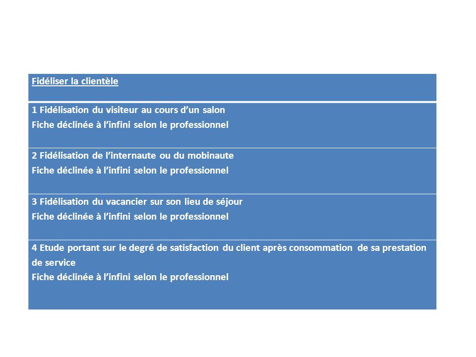 Fidéliser la clientèle 1 Fidélisation du visiteur au cours d'un salon Fiche déclinée à l'infini selon le professionnel 2 Fidélisation de l'internaute ou du mobinaute Fiche déclinée à l'infini selon le professionnel 3 Fidélisation du vacancier sur son lieu de séjour Fiche déclinée à l'infini selon le professionnel 4 Etude portant sur le degré de satisfaction du client après consommation de sa prestation de service Fiche déclinée à l'infini selon le professionnel