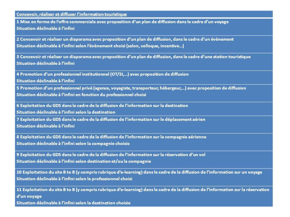 Concevoir, réaliser et diffuser l'information touristique 1 Mise en forme de l'offre commerciale avec proposition d'un plan de diffusion dans le cadre d'un voyage Situation déclinable à l'infini 2 Concevoir et réaliser un diaporama avec proposition d'un plan de diffusion, dans le cadre d'un évènement Situation déclinable à l'infini selon l'évènement choisi (salon, colloque, incentive…) 3 Concevoir et réaliser un diaporama avec proposition d'un plan de diffusion, dans le cadre d'une station touristique Situation déclinable à l'infini 4 Promotion d'un professionnel institutionnel (OT/SI,…) avec proposition de diffusion Situation déclinable à l'infini 5 Promotion d'un professionnel privé (agence, voyagiste, transporteur, hébergeur,…) avec proposition de diffusion Situation déclinable à l'infini en fonction du professionnel choisi 6 Exploitation du GDS dans le cadre de la diffusion de l'information sur la destination Situation déclinable à l'infini selon la destination 7 Exploitation du GDS dans le cadre de la diffusion de l'information sur le déplacement aérien Situation déclinable à l'infini 8 Exploitation du GDS dans le cadre de la diffusion de l'information sur la compagnie aérienne Situation déclinable à l'infini selon la compagnie choisie 9 Exploitation du GDS dans le cadre de la diffusion de l'information sur la réservation d'un vol Situation déclinable à l'infini selon destination et/ou la compagnie 10 Exploitation du site B to B (y compris rubrique d'e-learning) dans le cadre de la diffusion de l'information sur un voyage Situation déclinable à l'infini selon le professionnel choisi 11 Exploitation du site B to B (y compris rubrique d'e-learning) dans le cadre de la diffusion de l'information sur la réservation d'un voyage Situation déclinable à l'infini selon la destination choisie