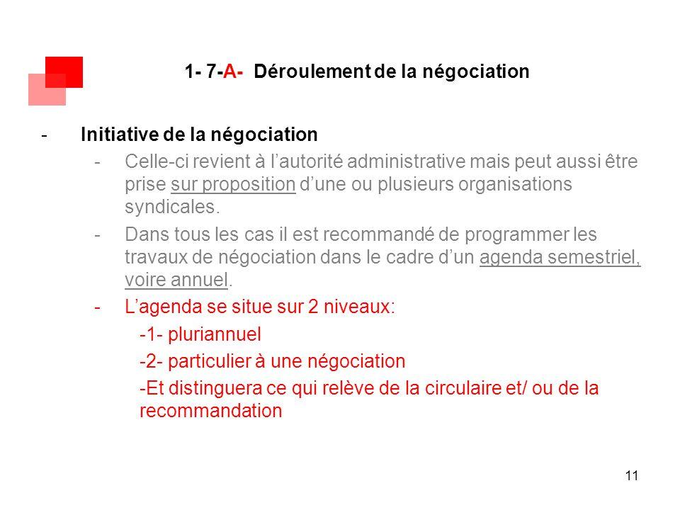 11 1- 7-A- Déroulement de la négociation -Initiative de la négociation -Celle-ci revient à l'autorité administrative mais peut aussi être prise sur pr