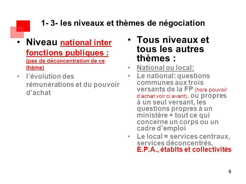 6 1- 3- les niveaux et thèmes de négociation Niveau national inter fonctions publiques : (pas de déconcentration de ce thème) l'évolution des rémunéra