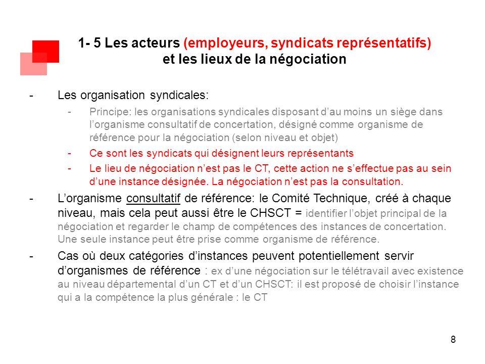 9 1- 6 Conduite de la négociation -Objectif : développer une véritable culture de la négociation entre administration et syndicat…selon les cultures et traditions qui leur sont propres … l'objectif est d'arriver à des négociations fructueuses et à la recherche de compromis -Méthode : chaque organisation administrative(niveau de l'employeur public) peut, après concertation: -Soit créer un cadre commun à toute négociation dans le cadre d'une charte ou d'un document général relatif à la négociation -Soit déterminer ce cadre au cas par cas lors de l'ouverture d'une négociation, en formalisant ces règles dans le cadre d'un compte rendu ou d'un PV -Soit mêler les deux en fonction des éléments concernés Ainsi les éléments laissé à l'appréciation sont : les règles : - d'ouverture de négociations sur proposition syndicale, de composition des délégations, de formalisation des grandes étapes de la négociation, des modalités de diffusion de l'accord conclu…d'élaboration d'un agenda de négociation, des éléments devant figurer dans le contenu de l'accord, du fonctionnement du comité de suivi s'il existe, des modalités de modification éventuelle de l'accord