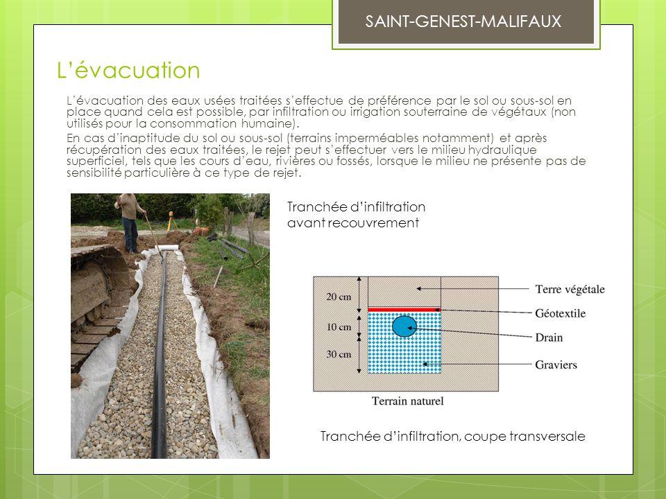 L'évacuation L'évacuation des eaux usées traitées s'effectue de préférence par le sol ou sous-sol en place quand cela est possible, par infiltration o