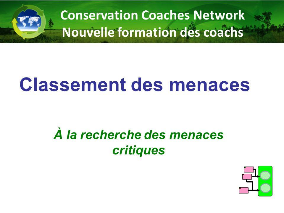 Classement des menaces À la recherche des menaces critiques Conservation Coaches Network Nouvelle formation des coachs
