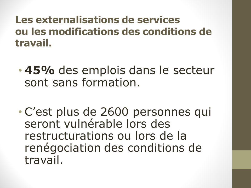 Les externalisations de services ou les modifications des conditions de travail. 45% des emplois dans le secteur sont sans formation. C'est plus de 26