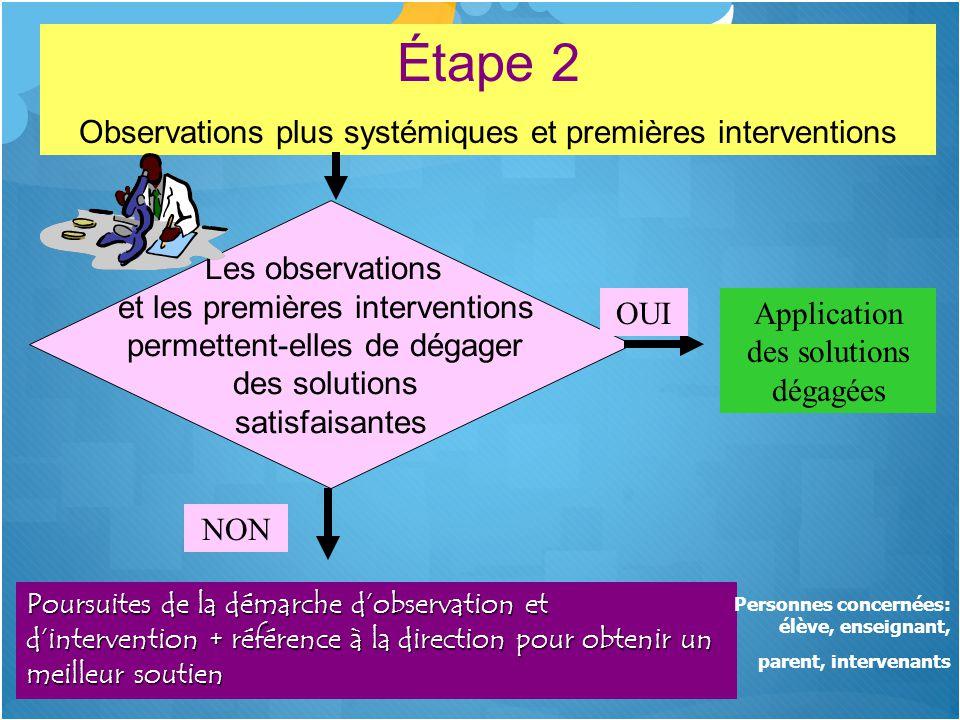 Étape 2 Observations plus systémiques et premières interventions Les observations et les premières interventions permettent-elles de dégager des solut