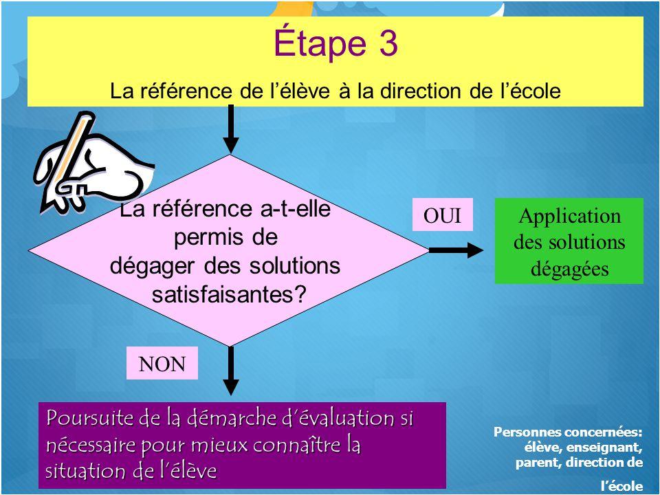Étape 3 La référence de l'élève à la direction de l'école La référence a-t-elle permis de dégager des solutions satisfaisantes? OUI NON Application de