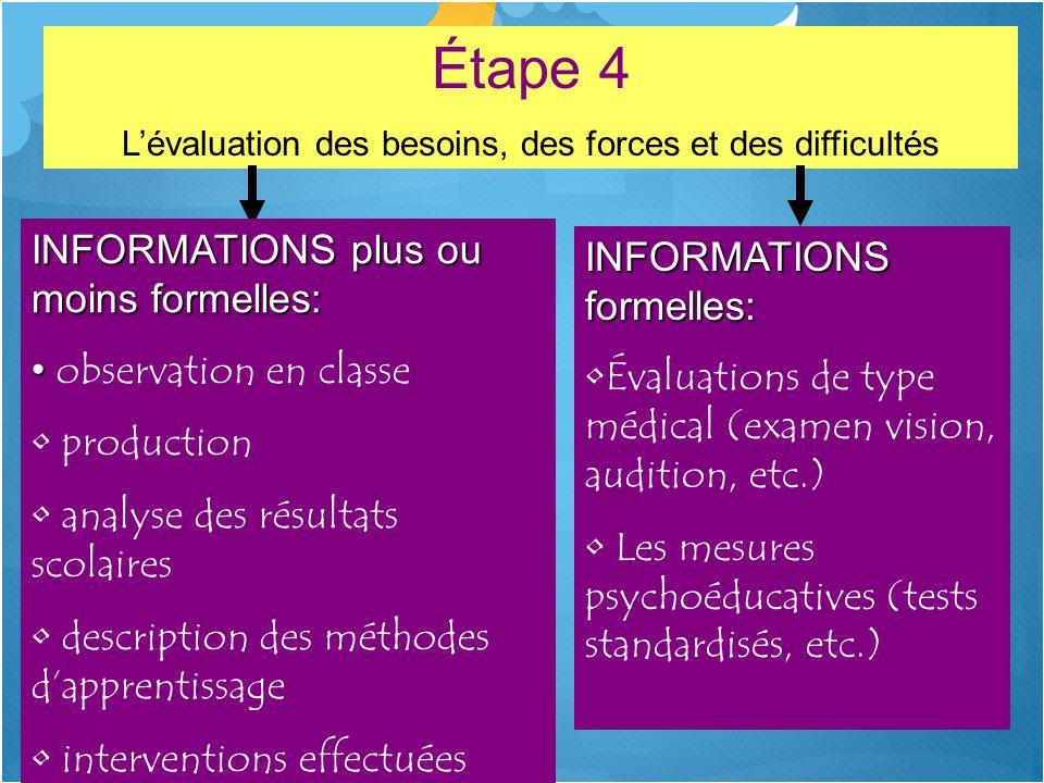 Étape 4 L'évaluation des besoins, des forces et des difficultés INFORMATIONS plus ou moins formelles: observation en classe production analyse des rés
