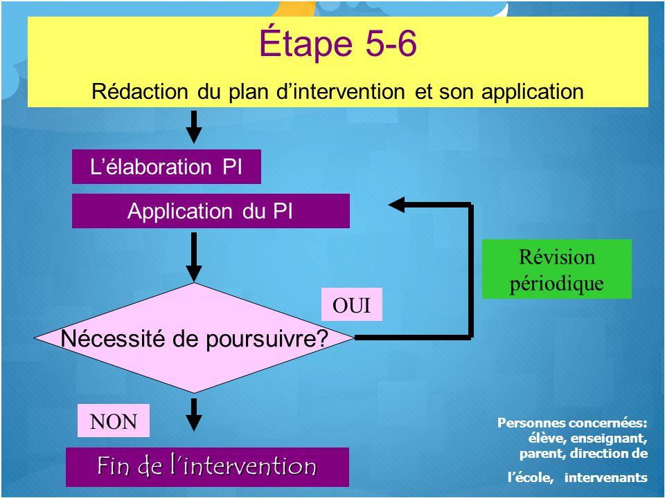 Étape 5-6 Rédaction du plan d'intervention et son application L'élaboration PI Application du PI Nécessité de poursuivre? OUI NON Fin de l'interventio