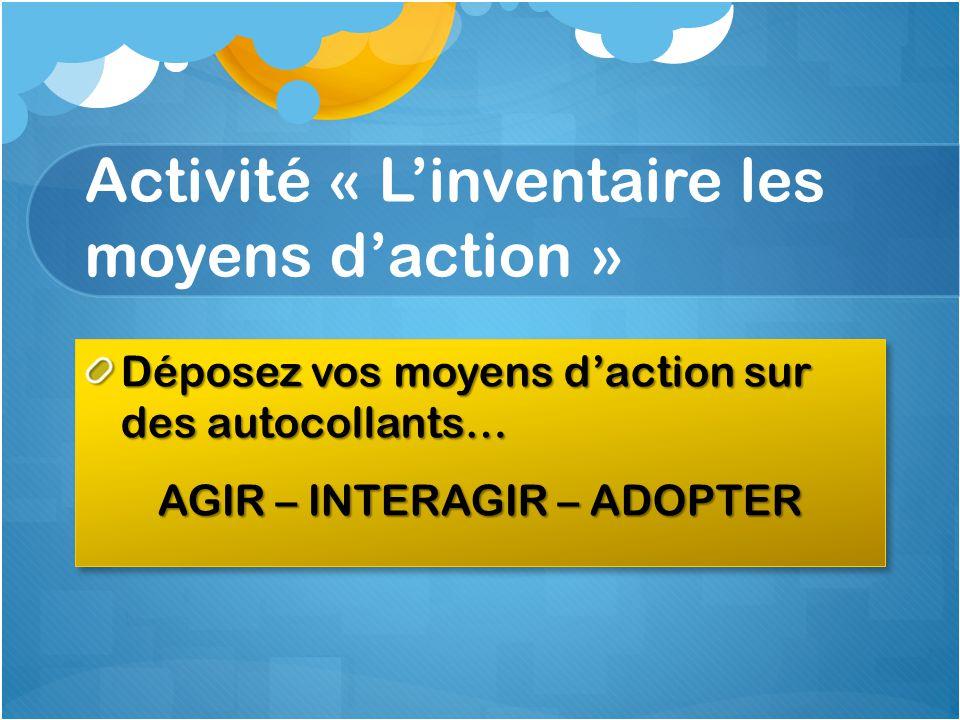 Activité « L'inventaire les moyens d'action » Déposez vos moyens d'action sur des autocollants… AGIR – INTERAGIR – ADOPTER Déposez vos moyens d'action