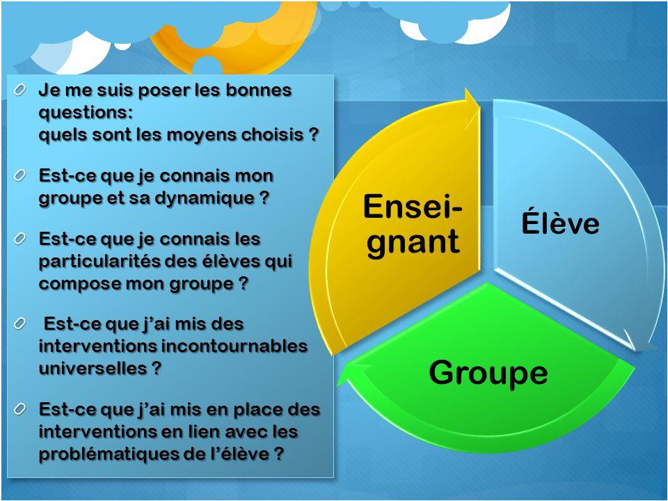 Je me suis poser les bonnes questions: quels sont les moyens choisis ? Est-ce que je connais mon groupe et sa dynamique ? Est-ce que je connais les pa