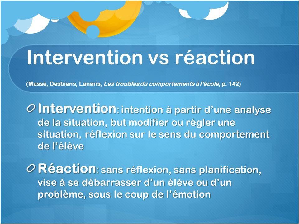Intervention vs réaction (Massé, Desbiens, Lanaris, Les troubles du comportements à l'école, p. 142) Intervention : intention à partir d'une analyse d