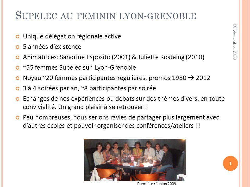 S UPELEC AU FEMININ LYON - GRENOBLE Unique délégation régionale active 5 années d'existence Animatrices: Sandrine Esposito (2001) & Juliette Rostaing