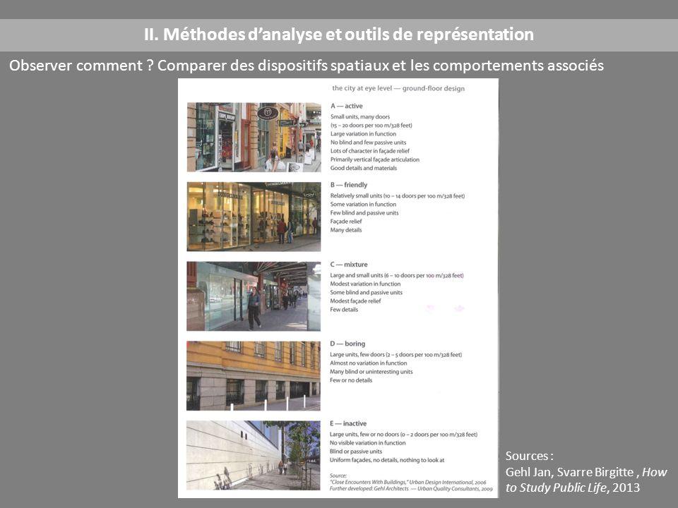 Observer comment ? Comparer des dispositifs spatiaux et les comportements associés II. Méthodes d'analyse et outils de représentation Sources : Gehl J
