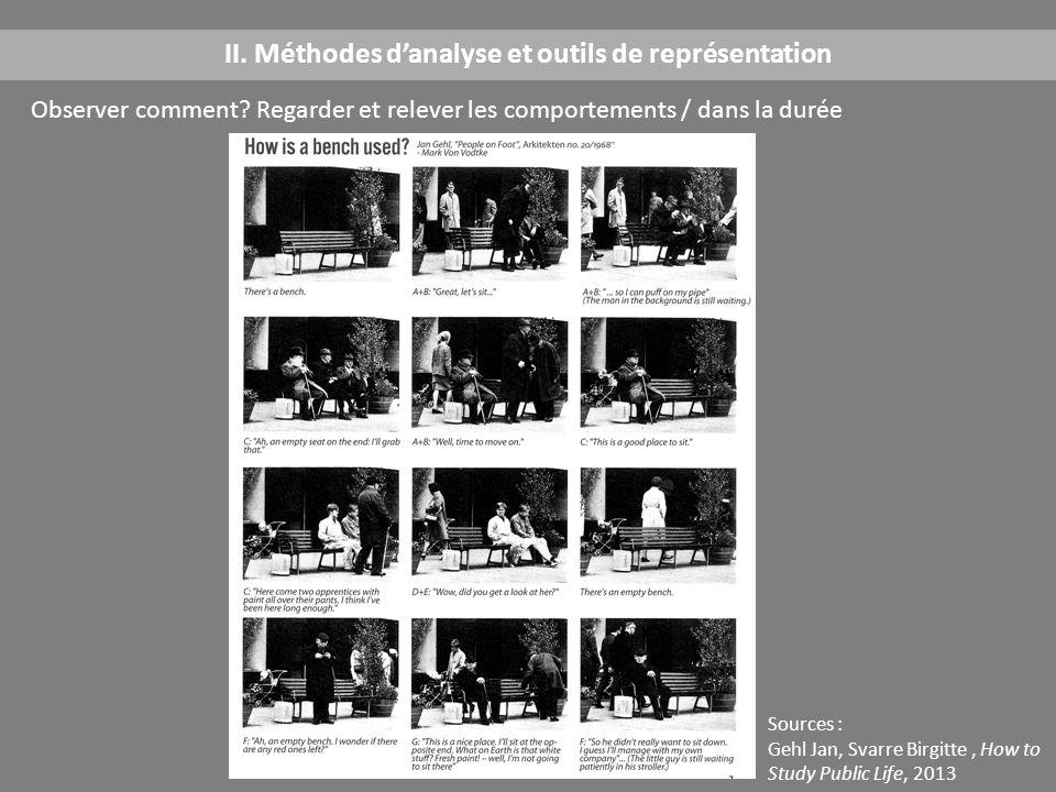 Observer comment? Regarder et relever les comportements / dans la durée II. Méthodes d'analyse et outils de représentation Sources : Gehl Jan, Svarre