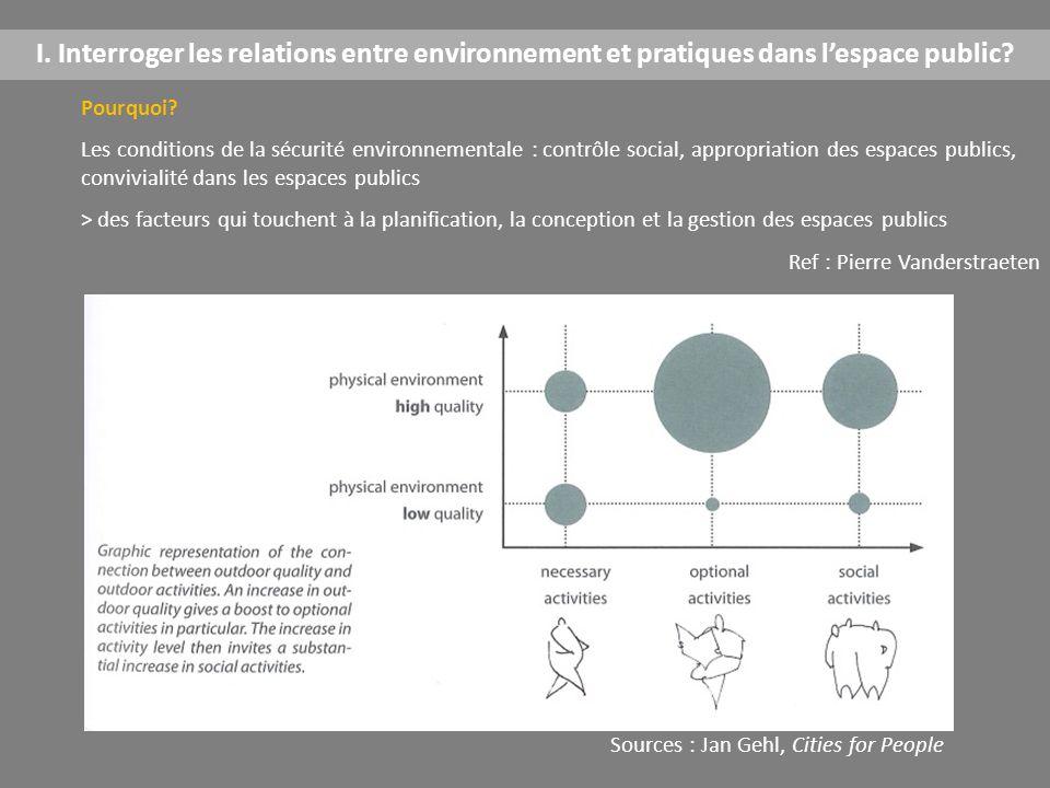 I. Interroger les relations entre environnement et pratiques dans l'espace public? Pourquoi? Les conditions de la sécurité environnementale : contrôle