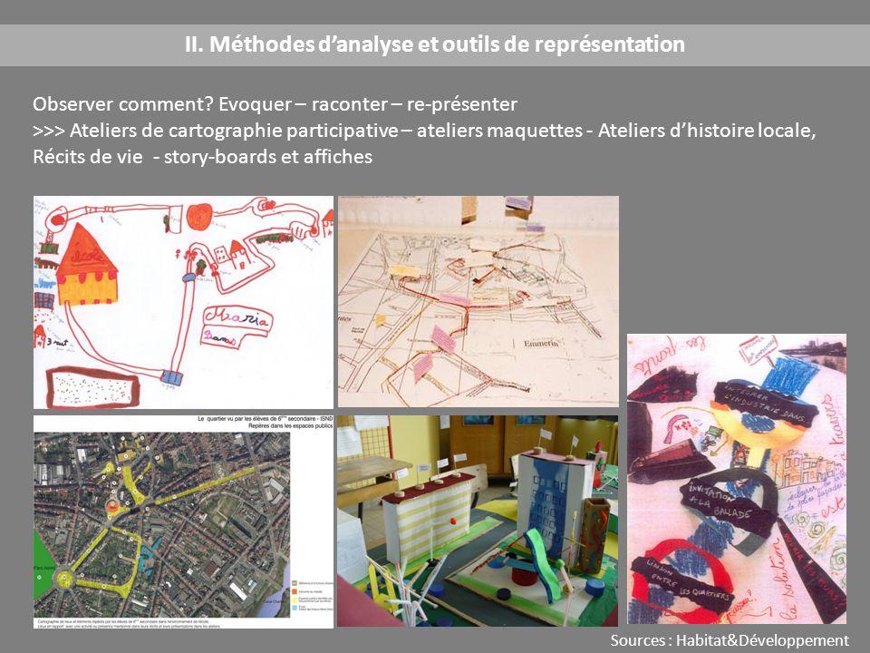Observer comment? Evoquer – raconter – re-présenter >>> Ateliers de cartographie participative – ateliers maquettes - Ateliers d'histoire locale, Réci