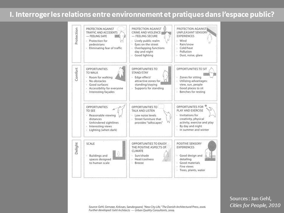 I. Interroger les relations entre environnement et pratiques dans l'espace public? Sources : Jan Gehl, Cities for People, 2010