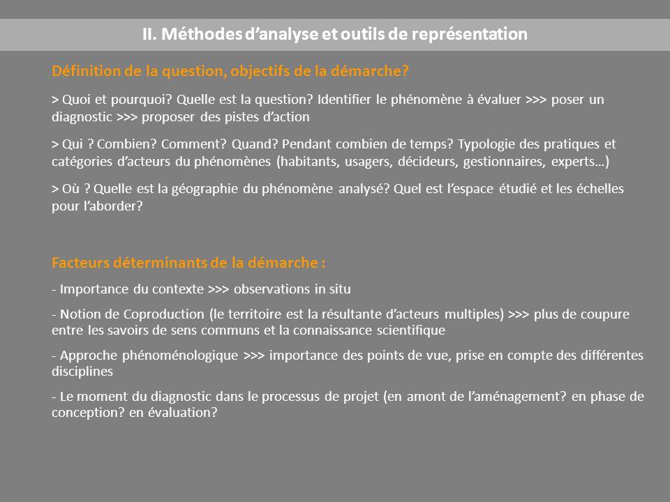 Etapes de la démarche : Elaboration de la méthodologie (choix de méthode, du périmètre d'étude, de l'échantillon…) >>> entrevues préparatoires, tests de méthodes >>> relevés, recueil des données, informations >>> retranscription, exposition et confrontation / modélisation, synthèse et conclusions >>> actions II.