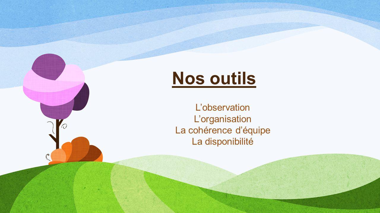Nos outils L'observation L'organisation La cohérence d'équipe La disponibilité
