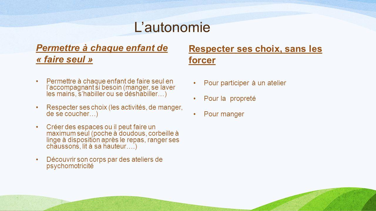 L'autonomie Permettre à chaque enfant de « faire seul » Permettre à chaque enfant de faire seul en l'accompagnant si besoin (manger, se laver les main