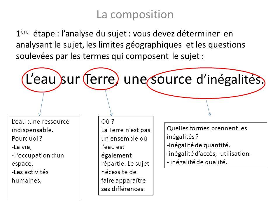 La conclusion : C'est un élément essentiel mais difficile car le piège est de résumer son travail.