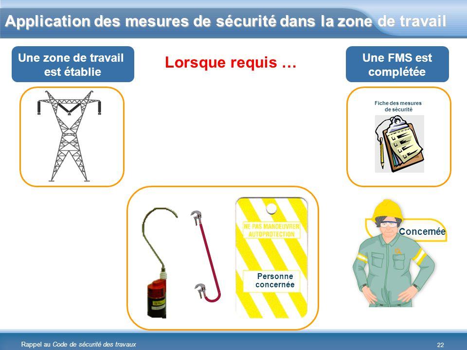Rappel au Code de sécurité des travaux Lorsque requis … Concernée Application des mesures de sécurité dans la zone de travail Une zone de travail est établie Fiche des mesures de sécurité Une FMS est complétée Personne concernée 22