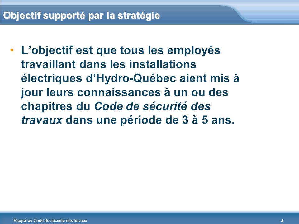 Rappel au Code de sécurité des travaux Objectif supporté par la stratégie L'objectif est que tous les employés travaillant dans les installations électriques d'Hydro-Québec aient mis à jour leurs connaissances à un ou des chapitres du Code de sécurité des travaux dans une période de 3 à 5 ans.