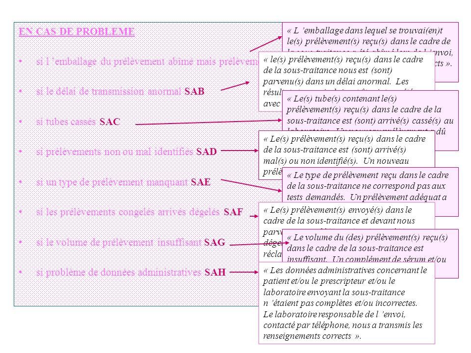 GENERALITES Dans le cas de prélèvements et prescriptions reçus dans le cadre de la sous-traitance pour un autre laboratoire, les éléments suivants doivent être vérifiés : - Intégrité de l 'emballage; - Délai de transmission; - Etat du prélèvement (type de prélèvement, conditions de prélèvement, conservation, …); - Données administratives (patient, labo envoyant la sous-traitance, médecin prescripteur); Si toutes ces données sont en ordre, veuillez indiquer le code suivant : SOK Non conformités concernant les prélèvements reçus dans le cadre de la sous-traitance « Le prélèvement nous est parvenu dans un état correct (délai de transmission, emballage et état du prélèvement corrects).