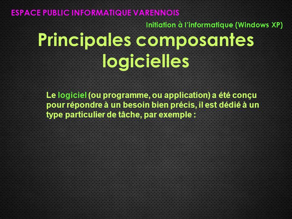 Principales composantes logicielles ESPACE PUBLIC INFORMATIQUE VARENNOIS Initiation à l'informatique (Windows XP) Le logiciel (ou programme, ou applic