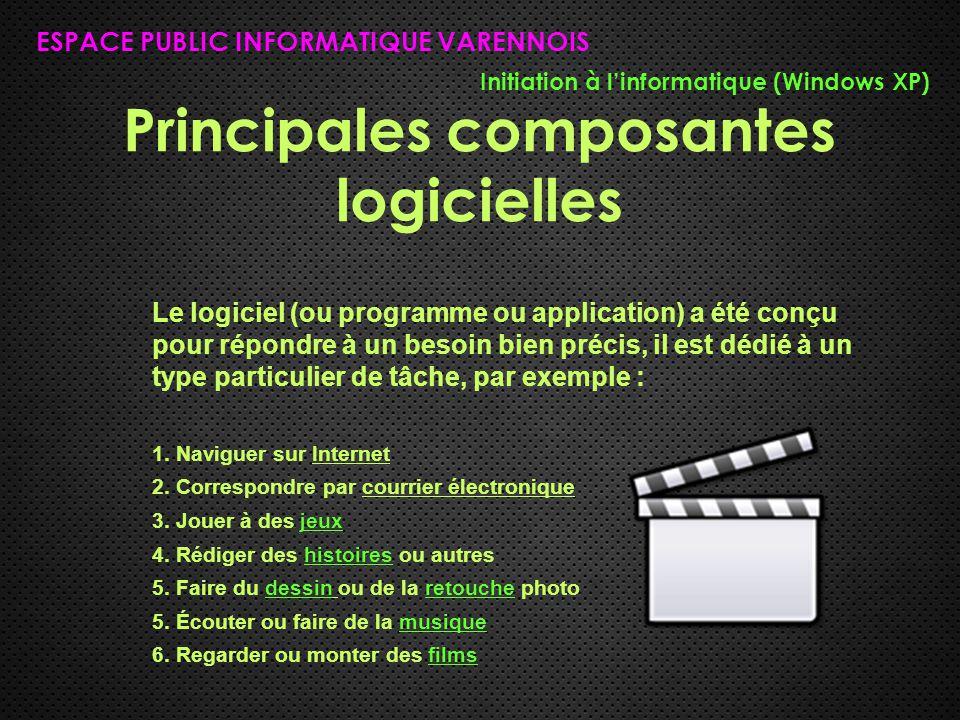 Principales composantes logicielles ESPACE PUBLIC INFORMATIQUE VARENNOIS Initiation à l'informatique (Windows XP) Le logiciel (ou programme ou applica
